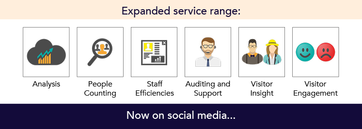 Our expanded service range - TCS BI